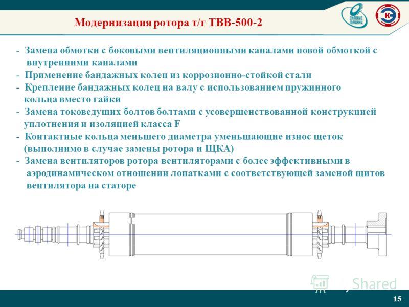 15 Модернизация ротора т/г ТВВ-500-2 - Замена обмотки с боковыми вентиляционными каналами новой обмоткой с внутренними каналами - Применение бандажных колец из коррозионно-стойкой стали - Крепление бандажных колец на валу с использованием пружинного