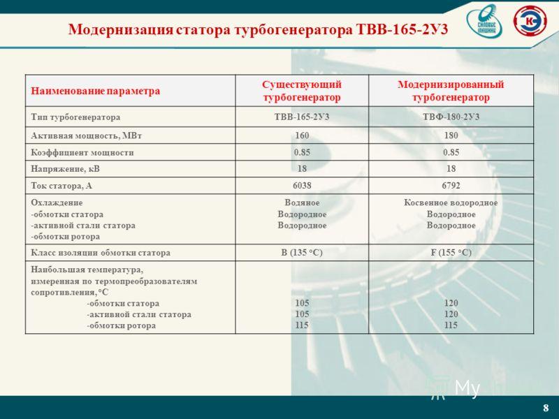 8 Модернизация статора турбогенератора ТВВ-165-2У3 Наименование параметра Существующий турбогенератор Модернизированный турбогенератор Тип турбогенератораТВВ-165-2У3ТВФ-180-2У3 Активная мощность, МВт160180 Коэффициент мощности0.85 Напряжение, кВ18 То