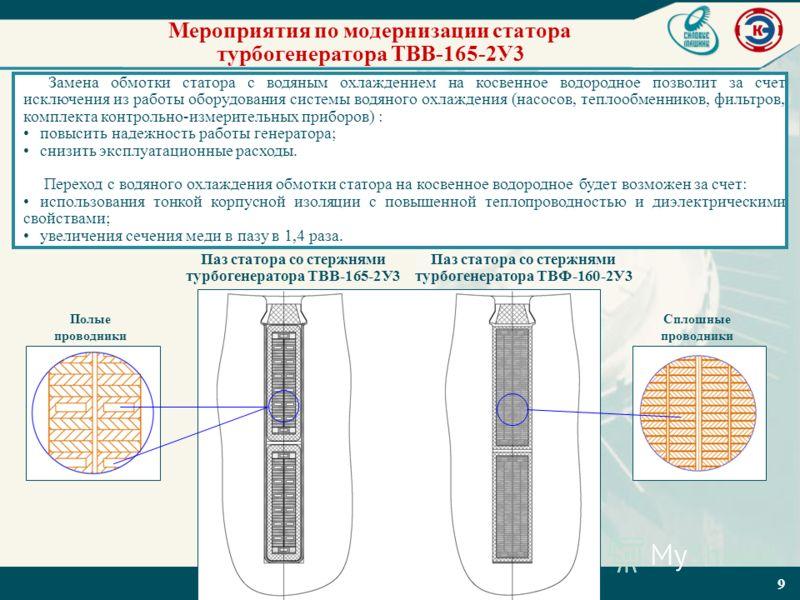 9 Мероприятия по модернизации статора турбогенератора ТВВ-165-2У3 Замена обмотки статора с водяным охлаждением на косвенное водородное позволит за счет исключения из работы оборудования системы водяного охлаждения (насосов, теплообменников, фильтров,