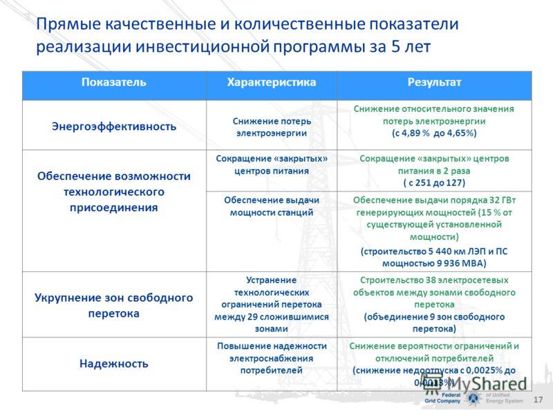 Информация о компании  moeskru