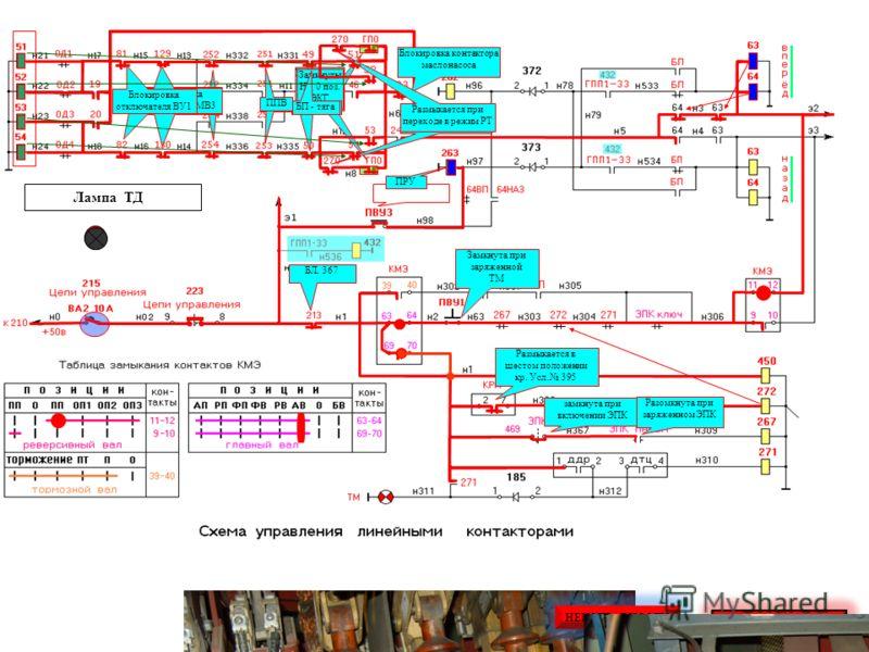 ВА-10 430 реле на 7 панели Щиток паралельной работы 260 реле ( 8 панель ) включено При включенном ФР 431 реле Разгрузочный клапан МК Щиток паралельной работы 259 реле ( 8 панель ) включено При включенном ФР ТРТ Щиток паралельной работы 259 реле ( 8 п