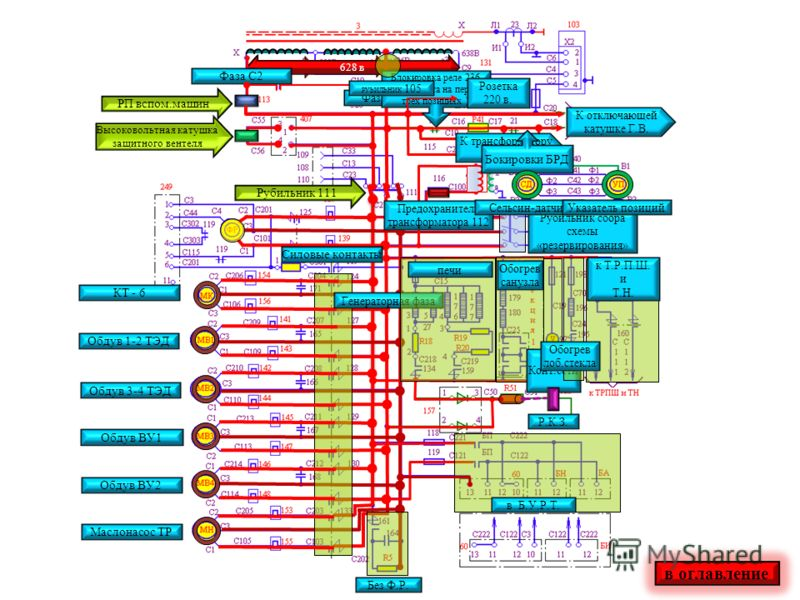 ИЗМЕНЕНИЯ И ДОПОЛНЕНИЯ В ЭЛЕКТРИЧЕСКИХ СХЕМАХ ЭЛЕКТРОВОЗА Вл 80с I. На электровозах с 1428 по 2174 для уменьшения толчков тяговых усилий при работе двух электровозов или трех секций по СМЕ, параллельно контакту реле 265 в цепи питания катушки контакт