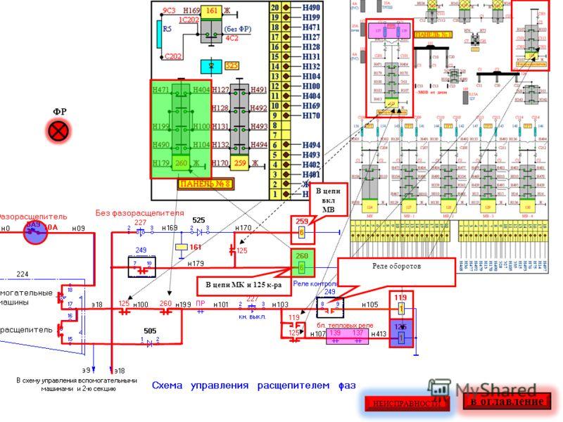 Вкл.5.6-5.8 Откл.4.6-4.8 Реле248 замкнуто при поднятых токоприемниках Переключатель ПР Контакт ЭКГ размыкается между позициями Реле времени ( 2-3 сек. ) в оглавление Замкнут на 0 поз. ЭКГ Блокировка Р.З. Блокировка РП вспом. машин 3500 А. Блокировки