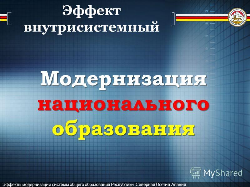 Эффекты модернизации системы общего образования Республики Северная Осетия-Алания Эффект внутрисистемный