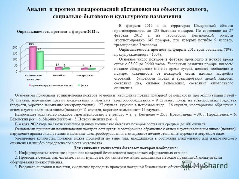 Анализ и прогноз пожароопасной обстановки на объектах жилого, социально-бытового и культурного назначения В феврале 2012 г. на территории Кемеровской области прогнозировалось до 185 бытовых пожаров. По состоянию на 27 февраля 2012 г. на территории Ке