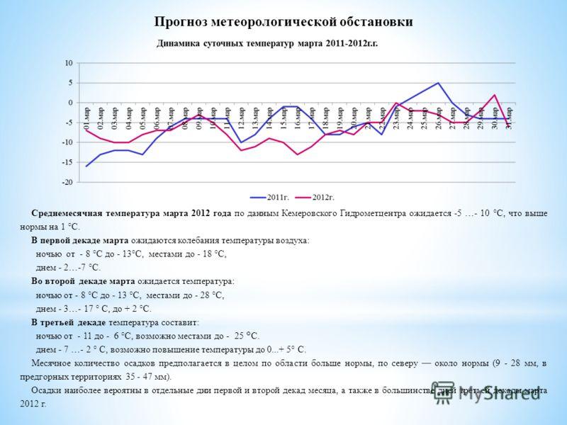 Прогноз метеорологической обстановки Среднемесячная температура марта 2012 года по данным Кемеровского Гидрометцентра ожидается -5 …- 10 °С, что выше нормы на 1 °С. В первой декаде марта ожидаются колебания температуры воздуха: ночью от - 8 °С до - 1