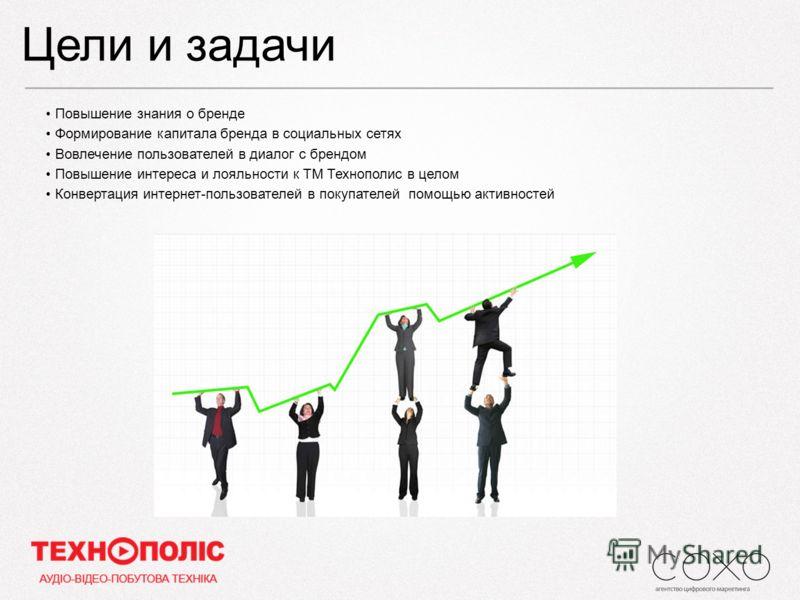 Цели и задачи Повышение знания о бренде Формирование капитала бренда в социальных сетях Вовлечение пользователей в диалог с брендом Повышение интереса и лояльности к TM Технополис в целом Конвертация интернет-пользователей в покупателей помощью актив