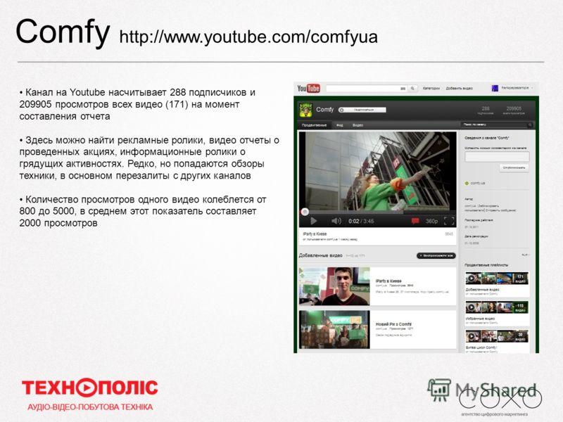 Comfy http://www.youtube.com/comfyua Канал на Youtube насчитывает 288 подписчиков и 209905 просмотров всех видео (171) на момент составления отчета Здесь можно найти рекламные ролики, видео отчеты о проведенных акциях, информационные ролики о грядущи