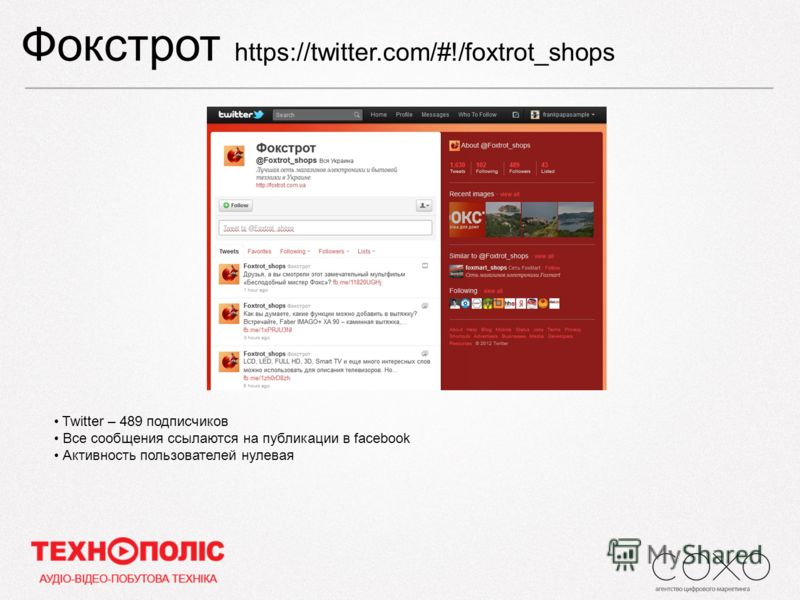 Фокстрот https://twitter.com/#!/foxtrot_shops Twitter – 489 подписчиков Все сообщения ссылаются на публикации в facebook Активность пользователей нулевая