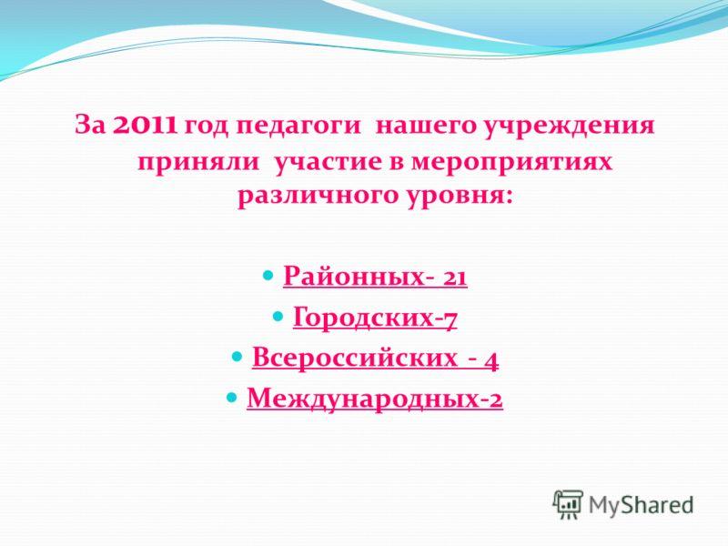 За 2011 год педагоги нашего учреждения приняли участие в мероприятиях различного уровня: Районных- 21 Городских-7 Всероссийских - 4 Международных-2