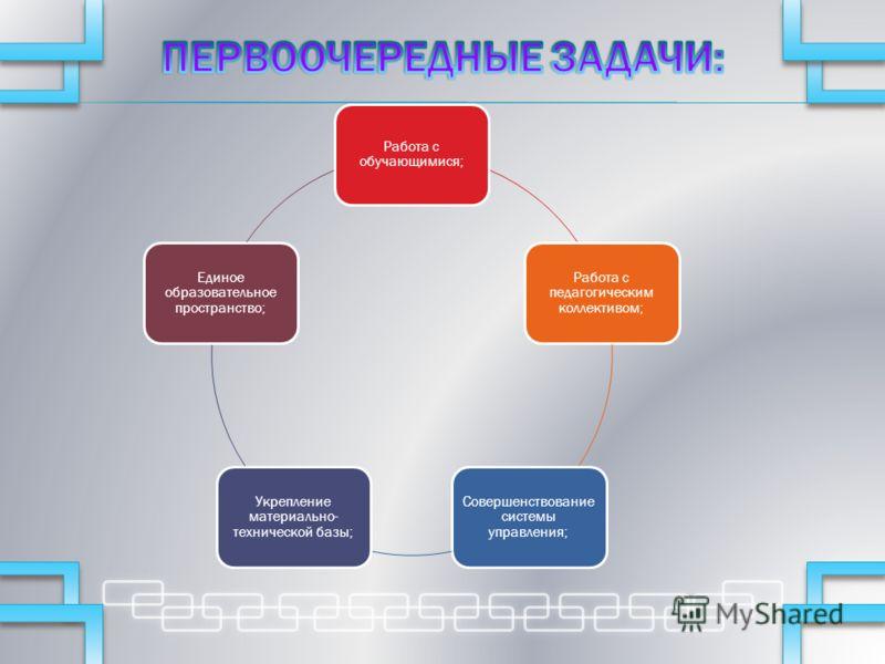 Работа с обучающимися; Работа с педагогическим коллективом; Совершенствование системы управления; Укрепление материально- технической базы; Единое образовательное пространство;