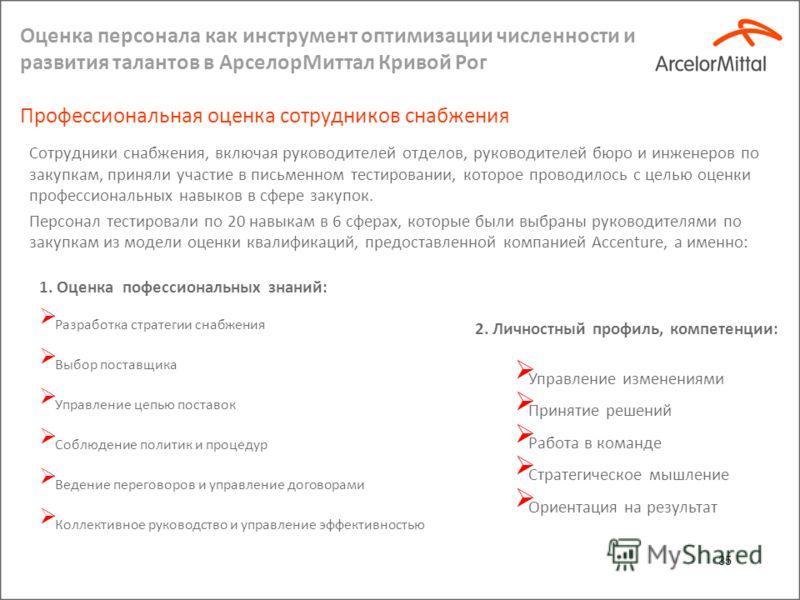 34 Тестирование сотрудников департамента по снабжению Май 2011