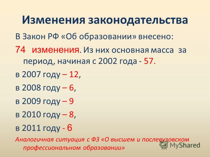 Изменения законодательства В Закон РФ «Об образовании» внесено: 74 изменения. Из них основная масса за период, начиная с 2002 года - 57. в 2007 году – 12, в 2008 году – 6, в 2009 году – 9 в 2010 году – 8, в 2011 году - 6 Аналогичная ситуация с ФЗ «О