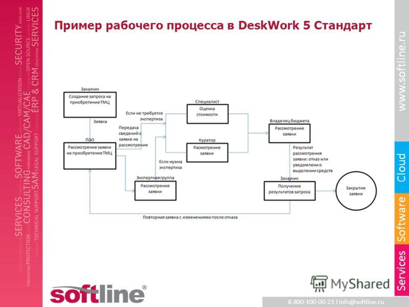 8-800-100-00-23 l info@softline.ru www.softline.ru Software Cloud Services Пример рабочего процесса в DeskWork 5 Стандарт