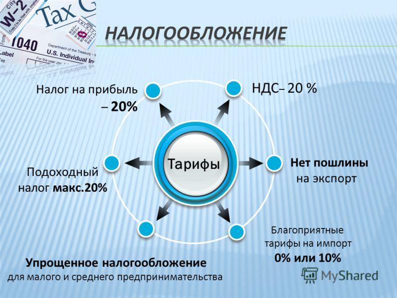 Тарифы НДС – 20 % Налог на прибыль – 20% Нет пошлины на экспорт Благоприятные тарифы на импорт 0% или 10% Упрощенное налогообложение для малого и среднего предпринимательства Подоходный налог макс.20%