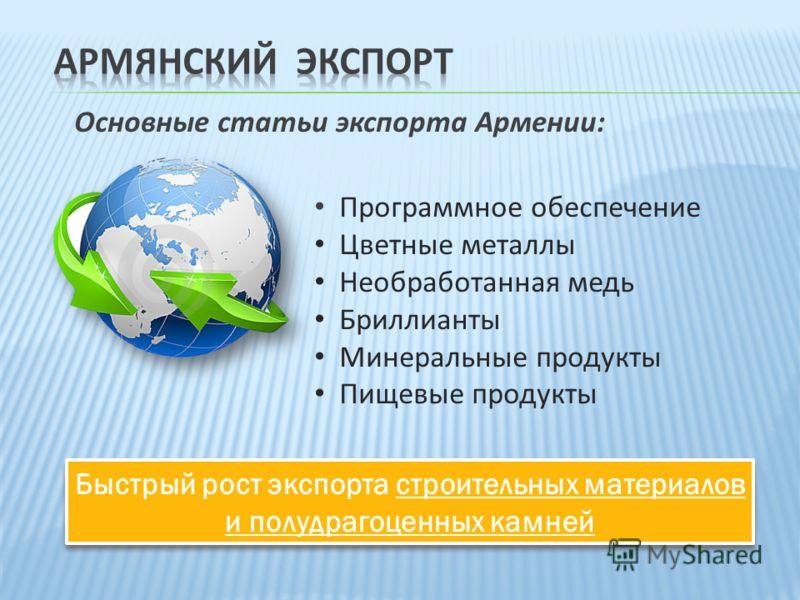 Основные статьи экспорта Армении: Программное обеспечение Цветные металлы Необработанная медь Бриллианты Минеральные продукты Пищевые продукты Быстрый рост экспорта строительных материалов и полудрагоценных камней
