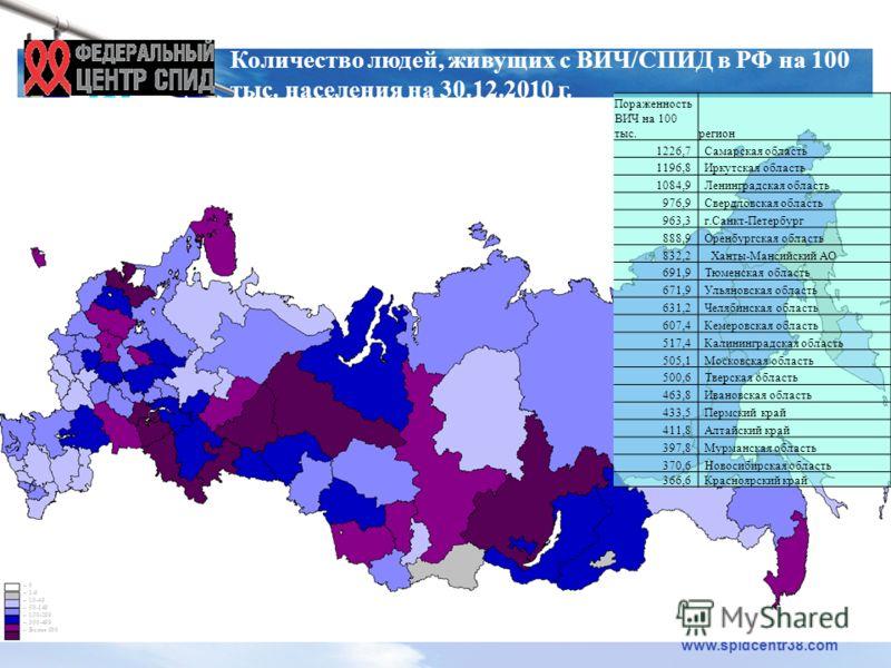 LOGO www.spidcentr38.com Количество людей, живущих с ВИЧ/СПИД в РФ на 100 тыс. населения на 30.12.2010 г. – 0 – 1-9 – 10-49 – 50-149 – 150-299 – 300-499 – Более 500 Пораженность ВИЧ на 100 тыс.регион 1226,7Самарская область 1196,8Иркутская область 10