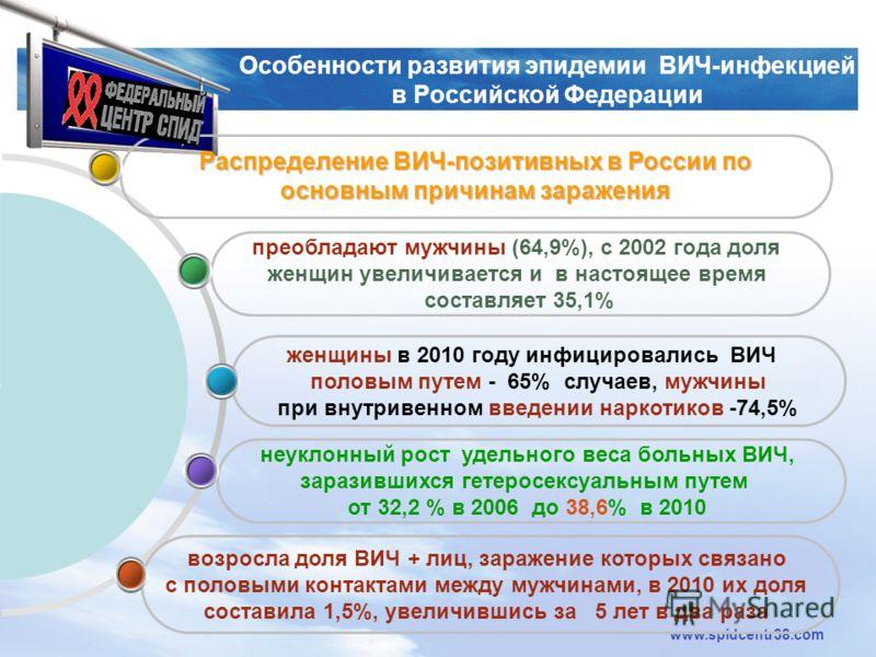 LOGO www.spidcentr38.com Особенности развития эпидемии ВИЧ-инфекцией в Российской Федерации возросла доля ВИЧ + лиц, заражение которых связано с половыми контактами между мужчинами, в 2010 их доля составила 1,5%, увеличившись за 5 лет в два раза неук
