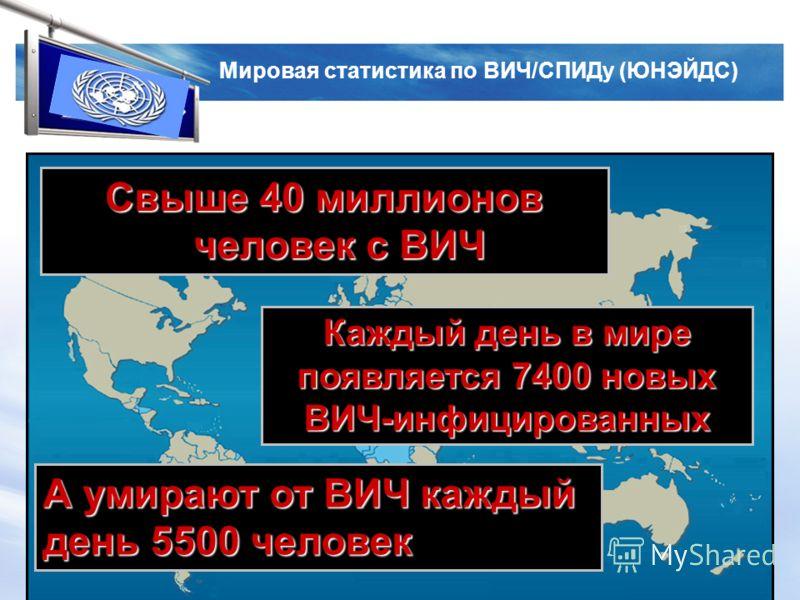 LOGO www.spidcentr38.com Мировая статистика по ВИЧ/СПИДу (ЮНЭЙДС) Свыше 40 миллионов человек с ВИЧ Каждый день в мире появляется 7400 новых ВИЧ-инфицированных А умирают от ВИЧ каждый день 5500 человек