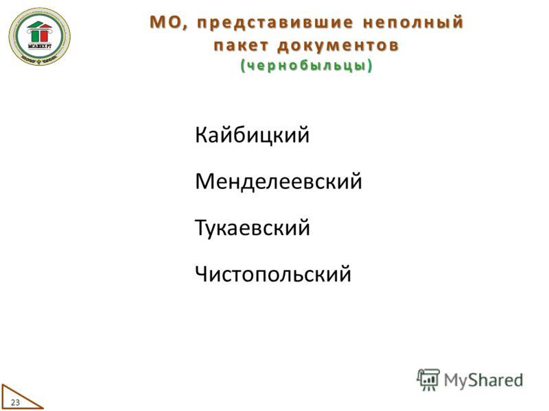 МО, представившие неполный пакет документов (чернобыльцы) Кайбицкий Менделеевский Тукаевский Чистопольский 23