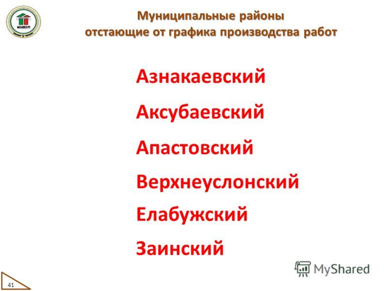 Муниципальные районы отстающие от графика производства работ Азнакаевский Аксубаевский Апастовский Верхнеуслонский Елабужский Заинский 41