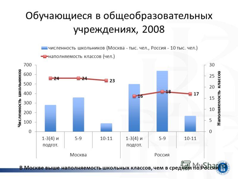 Обучающиеся в общеобразовательных учреждениях, 2008 В Москве выше наполняемость школьных классов, чем в среднем по России