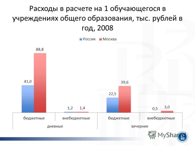 Расходы в расчете на 1 обучающегося в учреждениях общего образования, тыс. рублей в год, 2008