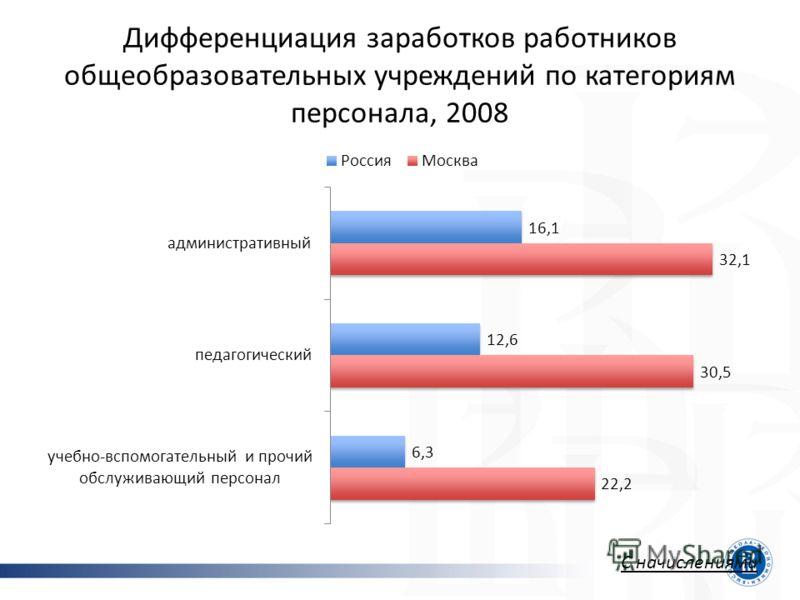 Дифференциация заработков работников общеобразовательных учреждений по категориям персонала, 2008 С начислениями