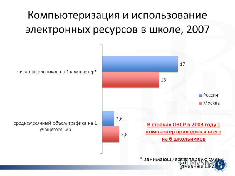 Компьютеризация и использование электронных ресурсов в школе, 2007 В странах ОЭСР в 2003 году 1 компьютер приходился всего на 6 школьников * занимающиеся в первую смену (дневные школы)