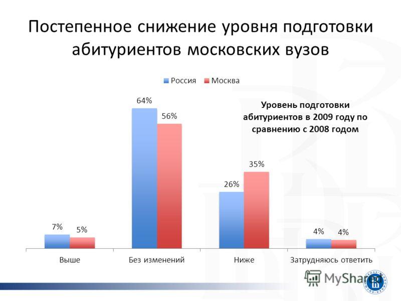 Постепенное снижение уровня подготовки абитуриентов московских вузов Уровень подготовки абитуриентов в 2009 году по сравнению с 2008 годом