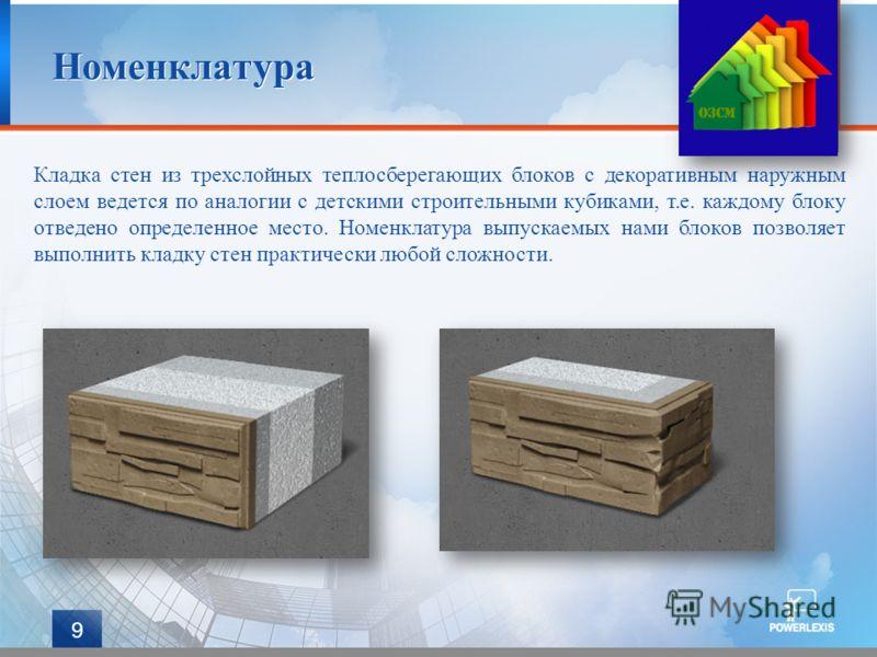 Номенклатура 9 Кладка стен из трехслойных теплосберегающих блоков с декоративным наружным слоем ведется по аналогии с детскими строительными кубиками, т.е. каждому блоку отведено определенное место. Номенклатура выпускаемых нами блоков позволяет выпо