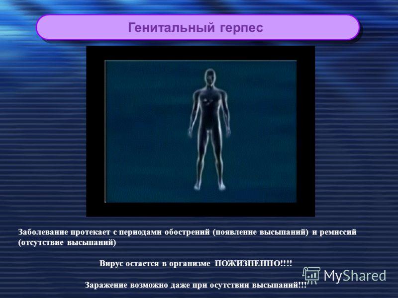 Заболевание протекает с периодами обострений (появление высыпаний) и ремиссий (отсутствие высыпаний) Вирус остается в организме ПОЖИЗНЕННО!!!! Заражение возможно даже при осутствии высыпаний!!!