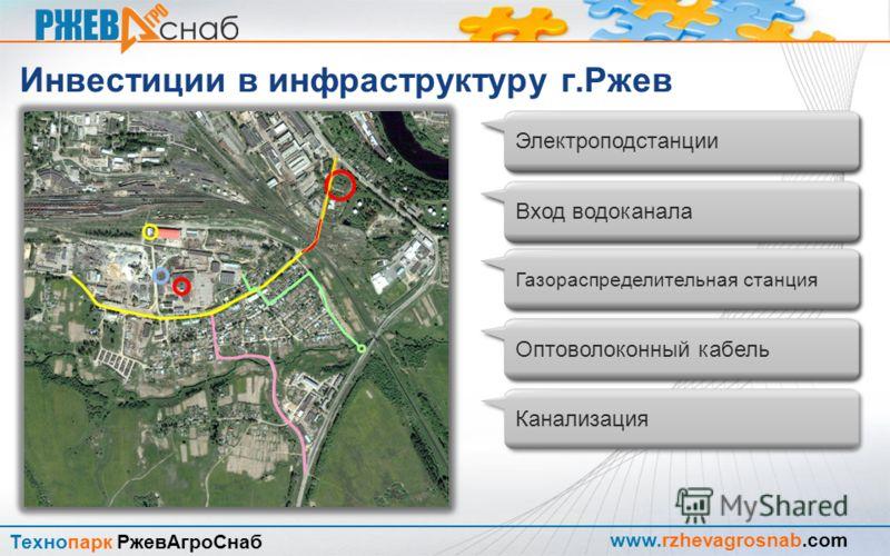 www.rzhevagrosnab.com Технопарк РжевАгроСнаб Краткое экономическое обоснование