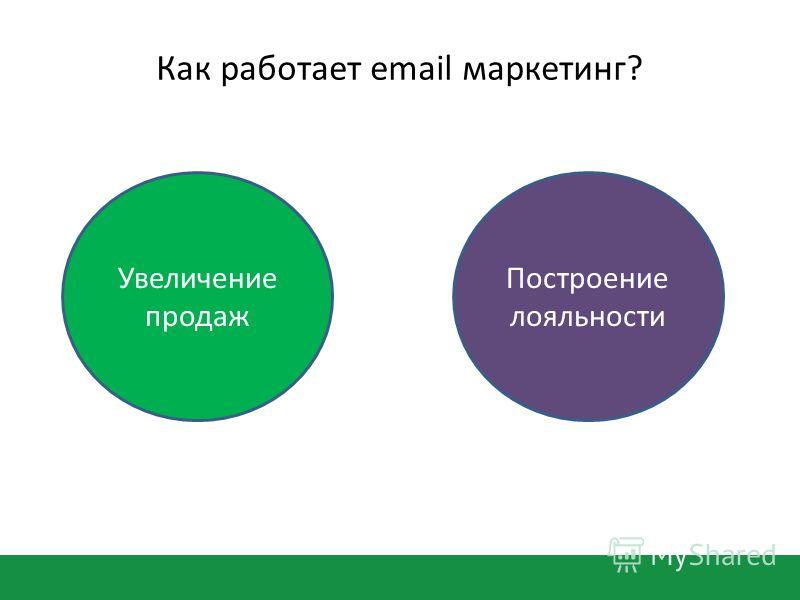 Как работает email маркетинг? Увеличение продаж Построение лояльности