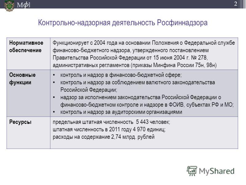 М ] ф 2 Контрольно-надзорная деятельность Росфиннадзора Нормативное обеспечение Функционирует с 2004 года на основании Положения о Федеральной службе финансово-бюджетного надзора, утвержденного постановлением Правительства Российской Федерации от 15