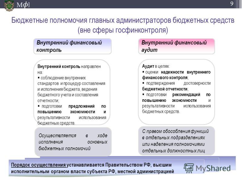 М ] ф 9 Бюджетные полномочия главных администраторов бюджетных средств (вне сферы госфинконтроля) Порядок осуществления устанавливается Правительством РФ, высшим исполнительным органом власти субъекта РФ, местной администрацией Внутренний финансовый