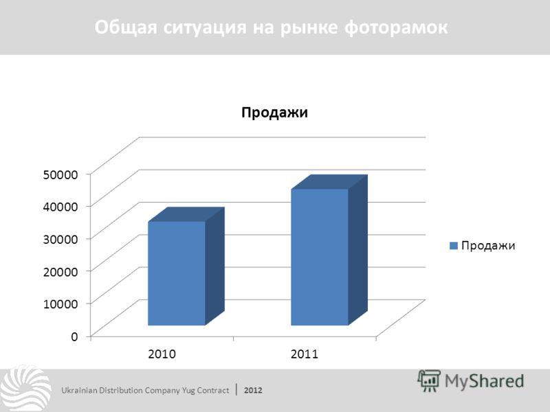 Общая ситуация на рынке фоторамок Ukrainian Distribution Company Yug Contract | 2012