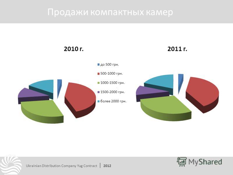 Продажи компактных камер Ukrainian Distribution Company Yug Contract | 2012