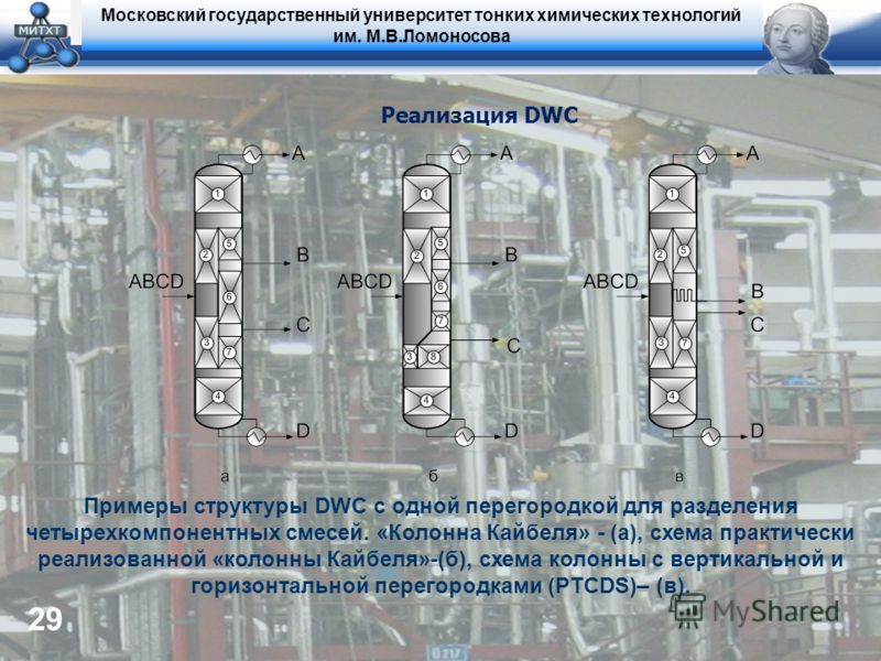 Московский государственный университет тонких химических технологий им. М.В.Ломоносова 29 Реализация DWC Примеры структуры DWC с одной перегородкой для разделения четырехкомпонентных смесей. «Колонна Кайбеля» - (а), схема практически реализованной «к