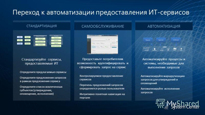Переход к автоматизации предоставления ИТ-сервисов СТАНДАРТИЗАЦИЯ САМООБСЛУЖИВАНИЕАВТОМАТИЗАЦИЯ Предоставьте потребителям возможность идентифицировать и сформировать запрос на сервис Контролируемое предоставление сервисов Перечень предложений запросо