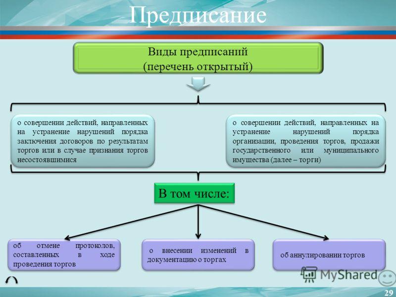 178 ФЗ О приватизации государственного и муниципального имущества 925