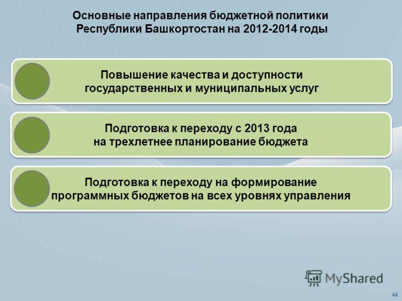 Основные направления бюджетной политики Республики Башкортостан на 2012-2014 годы Повышение качества и доступности государственных и муниципальных услуг Подготовка к переходу с 2013 года на трехлетнее планирование бюджета Подготовка к переходу на фор