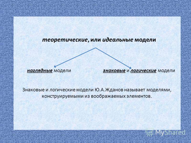 теоретические, или идеальные модели наглядные модели знаковые и логические модели Знаковые и логические модели Ю.А.Жданов называет моделями, конструируемыми из воображаемых элементов.