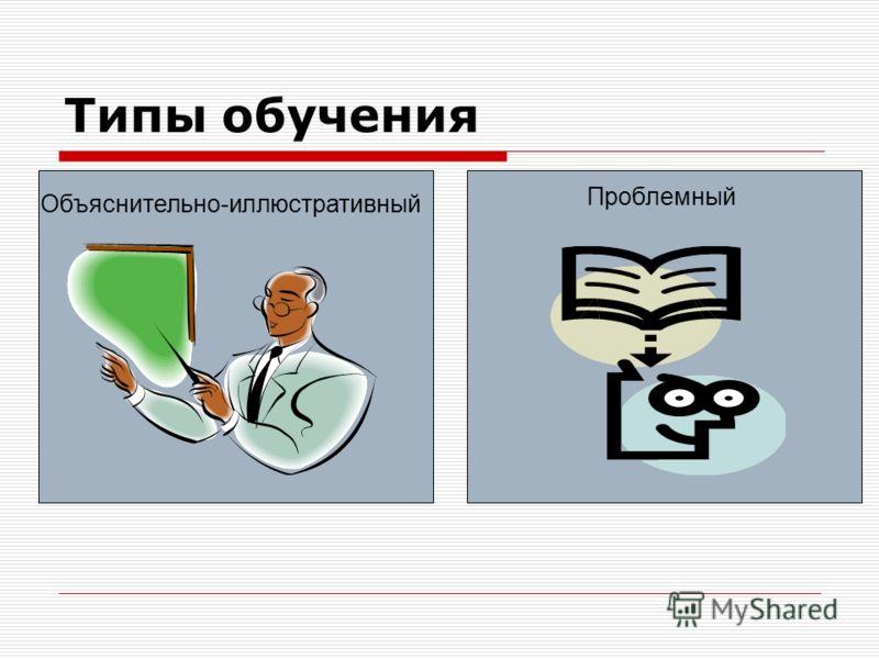 Типы обучения Объяснительно-иллюстративный Проблемный