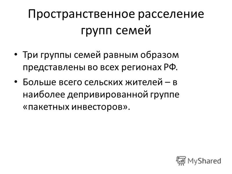 Пространственное расселение групп семей Три группы семей равным образом представлены во всех регионах РФ. Больше всего сельских жителей – в наиболее депривированной группе «пакетных инвесторов».
