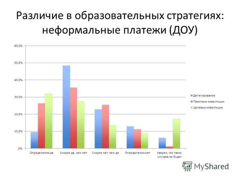Различие в образовательных стратегиях: неформальные платежи (ДОУ)