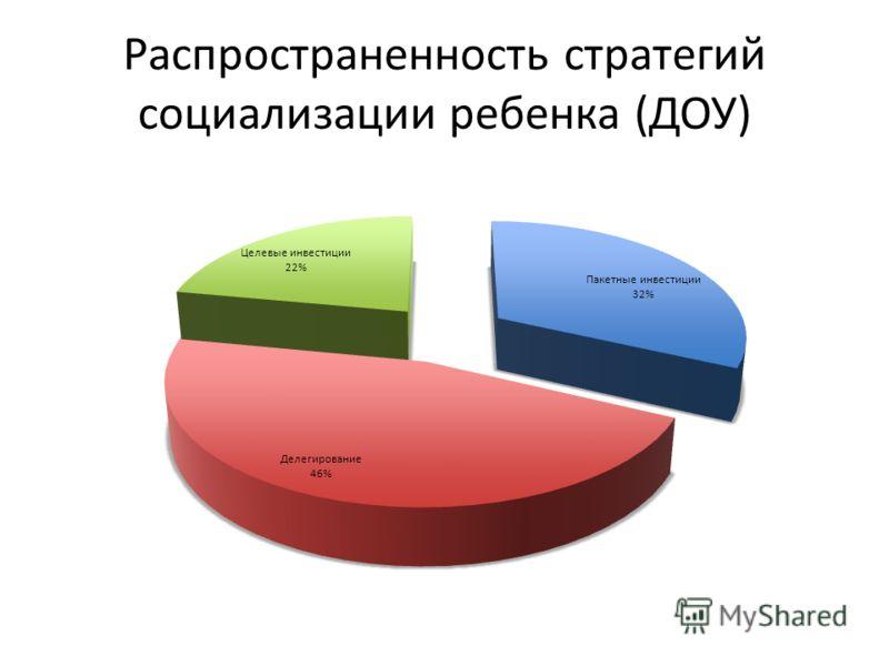 Распространенность стратегий социализации ребенка (ДОУ)