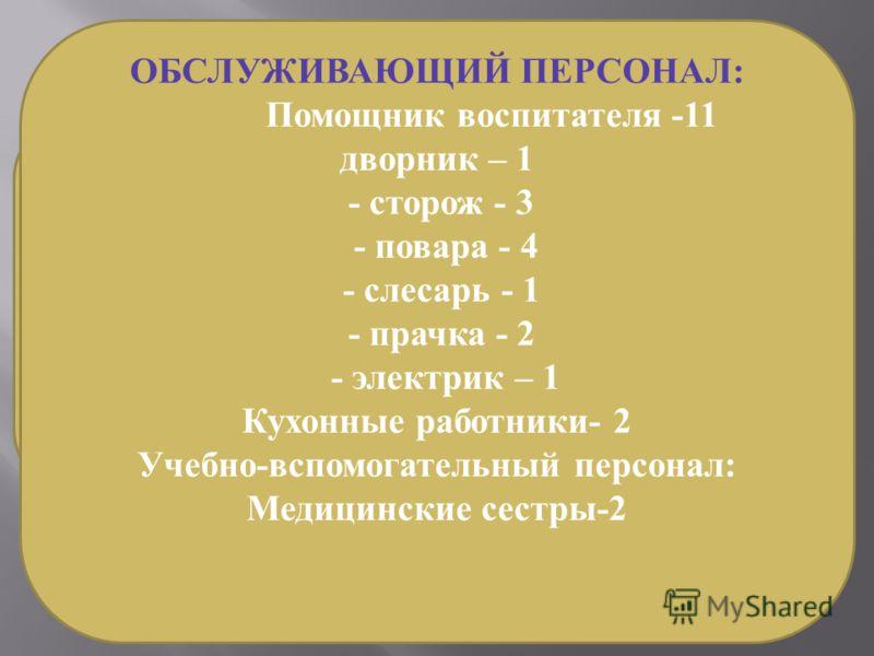 АДМИНИСТРАТИВНО- УПРАВЛЕНЧЕСКИЙ ПЕРСОНАЛ: заведующая ДОУ - 1 главный бухгалтер - 1 УЧЕБНО-ВСПОМОГАТЕЛЬНЫЙ ПЕРСОНАЛ: заместитель заведующей по ВМР - 1 завхоз - 1 делопроизводитель – 0,5 кассир – 0,5 инженер по охране труда – 0,5 ПЕДАГОГИЧЕСКИЙ ПЕРСОНА
