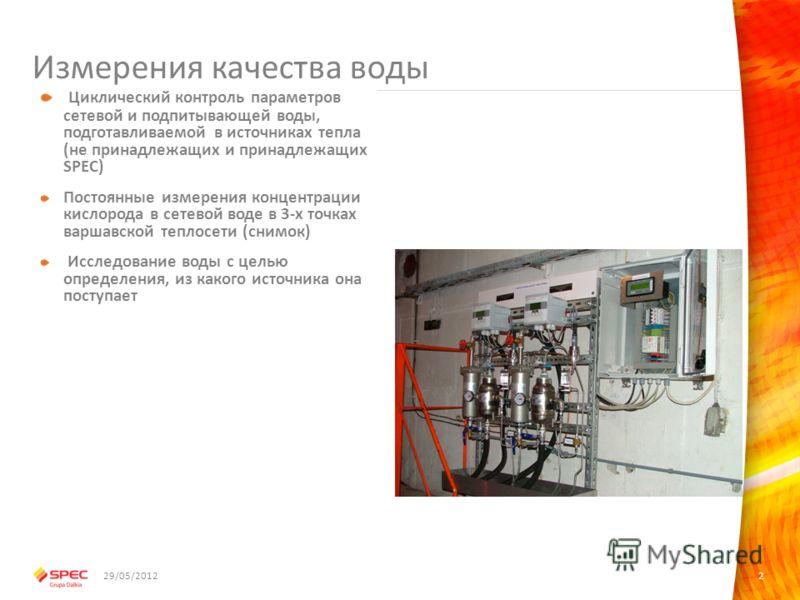 29/05/2012 Измерения качества воды Циклический контроль параметров сетевой и подпитывающей воды, подготавливаемой в источниках тепла (не принадлежащих и принадлежащих SPEC) Постоянные измерения концентрации кислорода в сетевой воде в 3-х точках варша