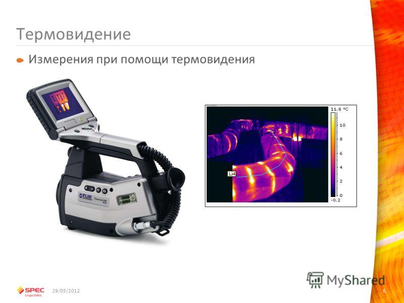 Термовидение Измерения при помощи термовидения 29/05/20126
